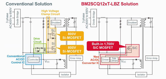 Mini ac-dc power IC has 1.7kV SiC mosfet for 400Vac industrial operation